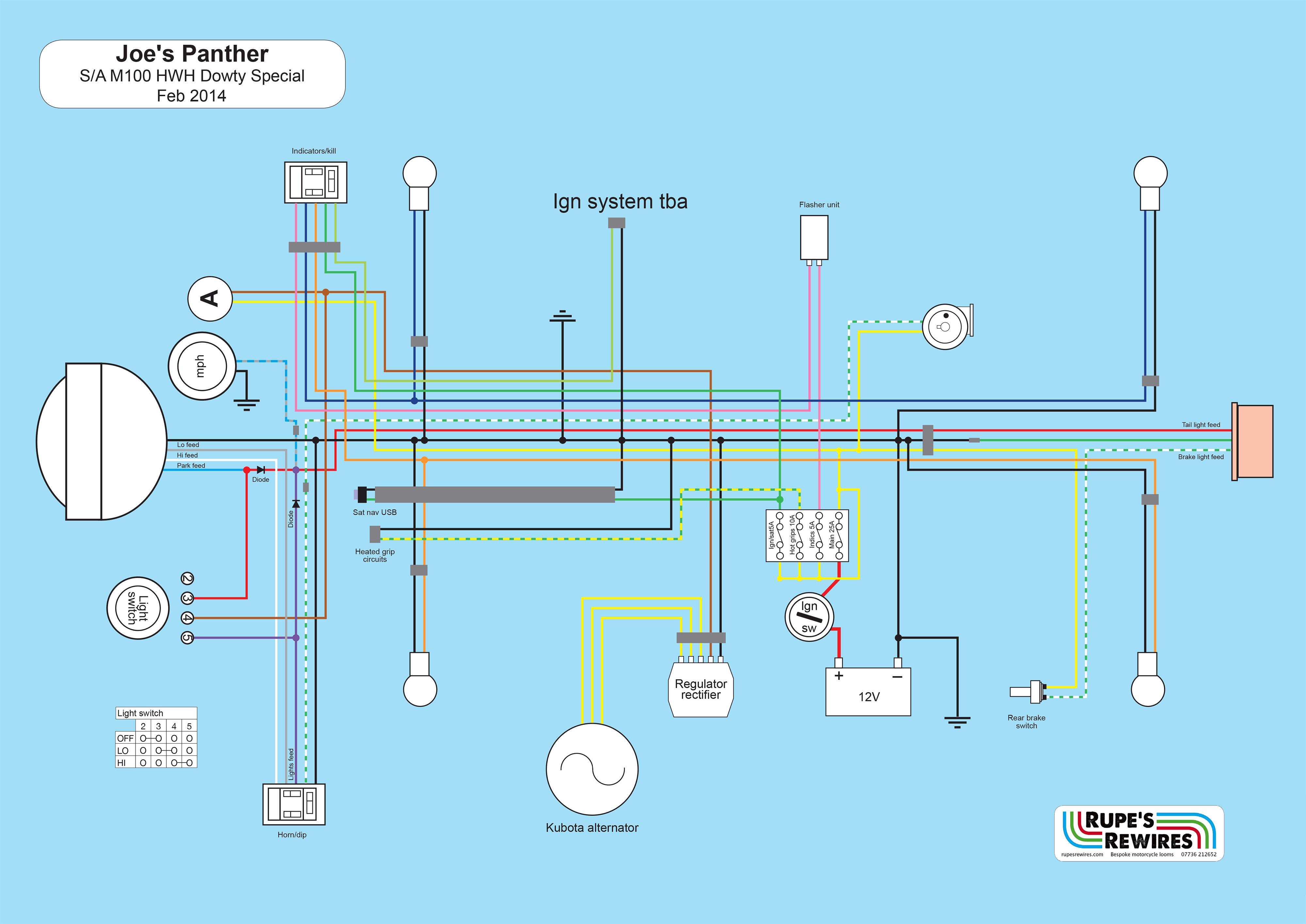 Unusual Kubota Dynamo Wiring Diagram Pictures Inspiration ...