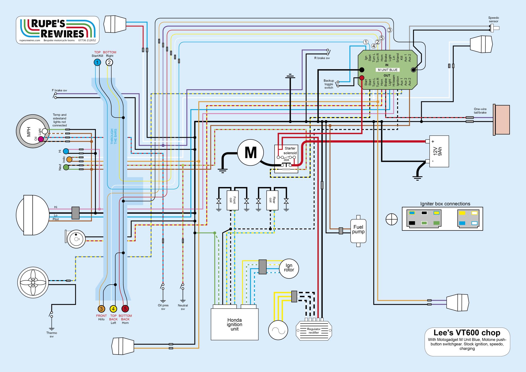 diagram] 1985 honda shadow battery wiring diagram full version hd quality wiring  diagram - phdiagram.cxlecce2021.it  diagram database