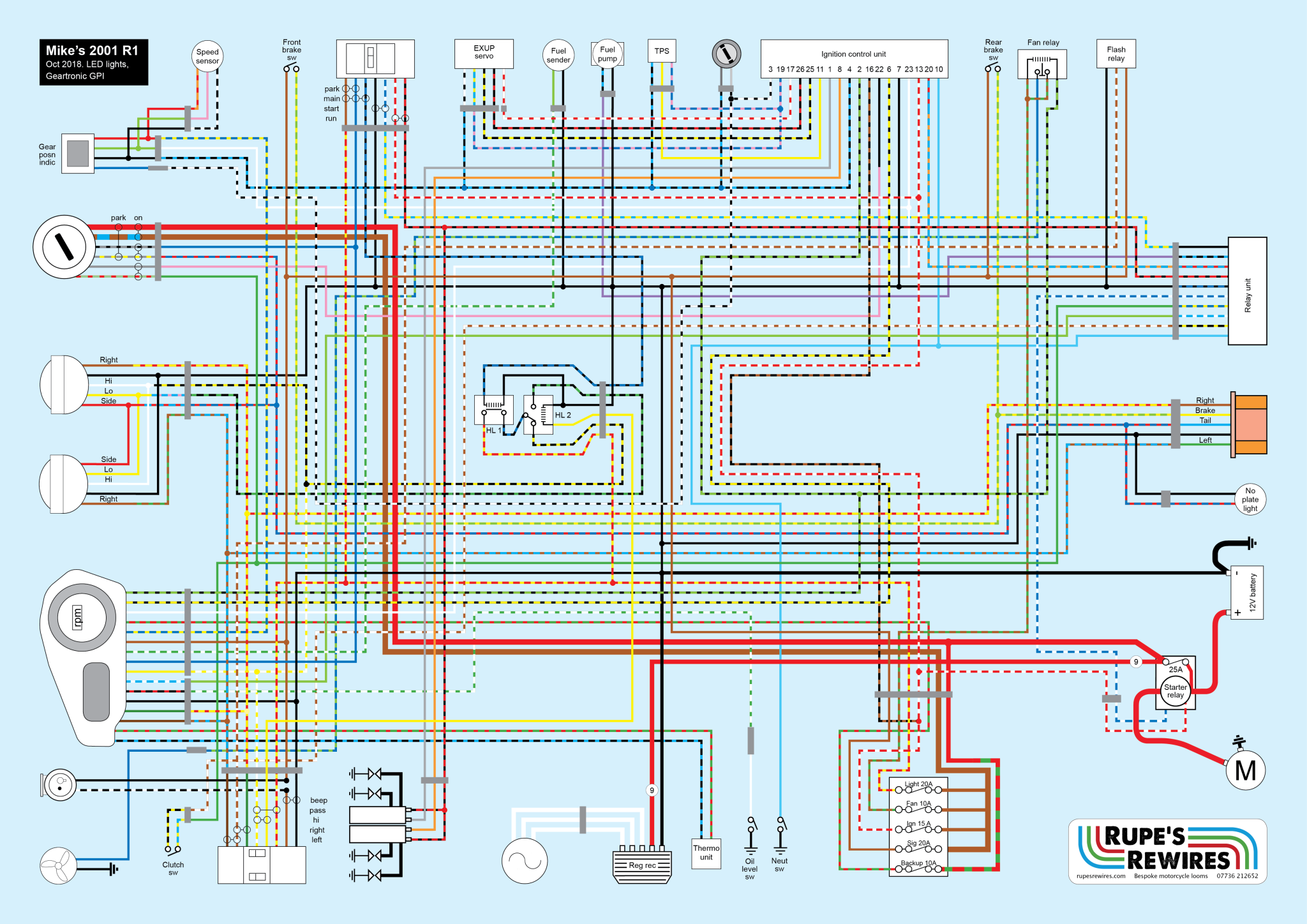 R1 Streetfighter Wiring Diagram