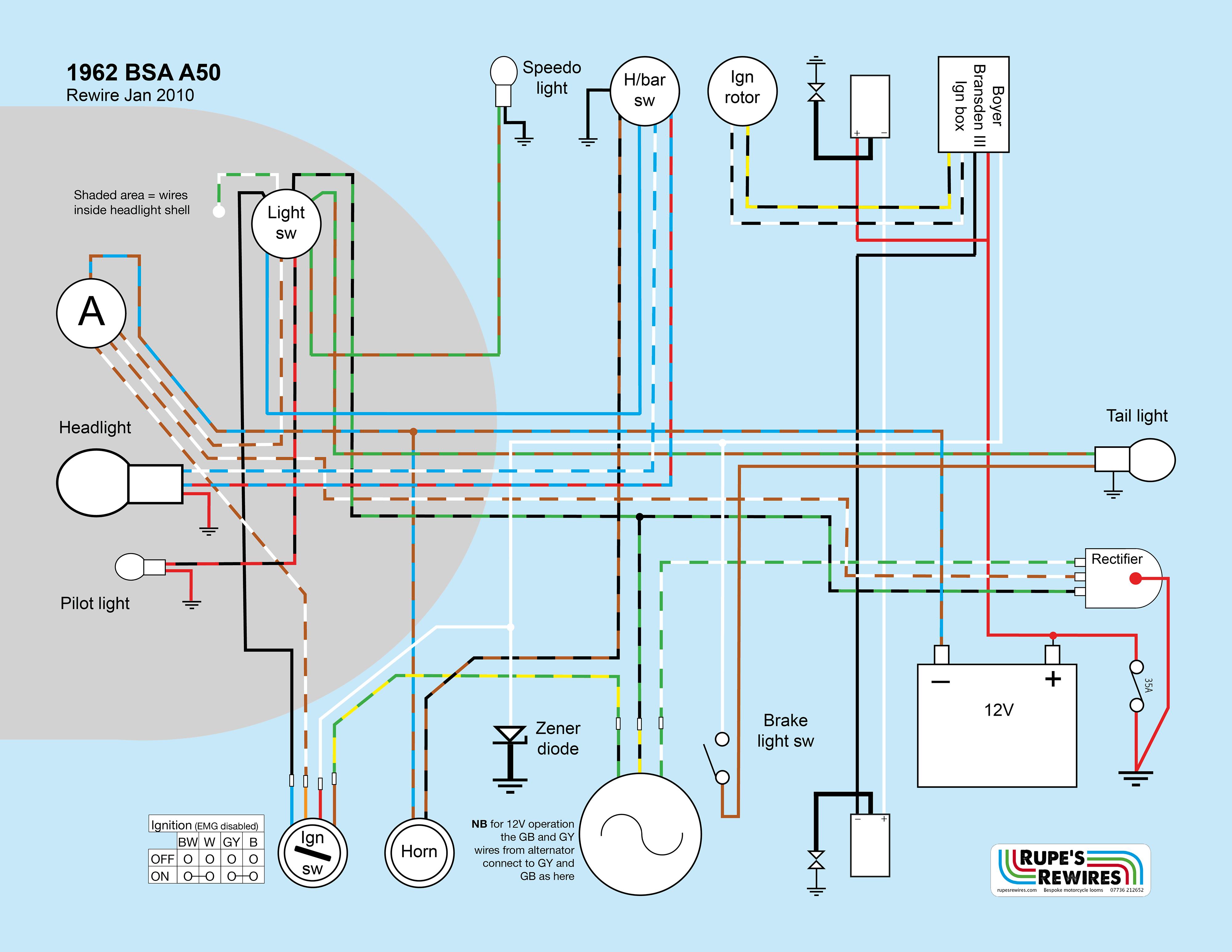 Bsa A50 Wiring Diagram Great Design Of 1962 Triumph Stator Loom Rh Rupesrewires Com Motorcycle Diagrams Dual Coil