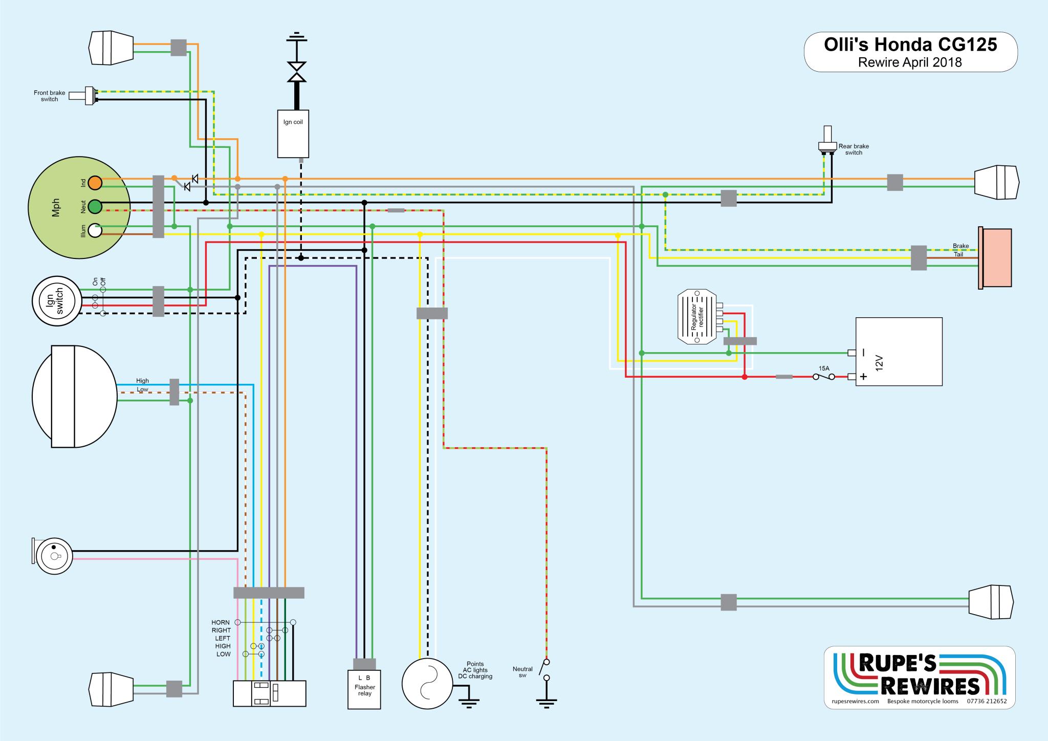 Honda Cg 125 Wiring Diagram | Wiring Diagram on 250cc scooter wiring diagram, electric bicycle wiring diagram, electric scooter wiring diagram, 110cc atv wiring diagram, 150cc scooter wiring diagram, off road wiring diagram, computer case wiring diagram, mixer wiring diagram, 50cc atv wiring diagram, moped wiring diagram, 150cc atv wiring diagram, 50cc scooter wiring diagram, engine wiring diagram, chopper wiring diagram,