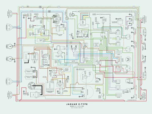 Final E-Type diagram