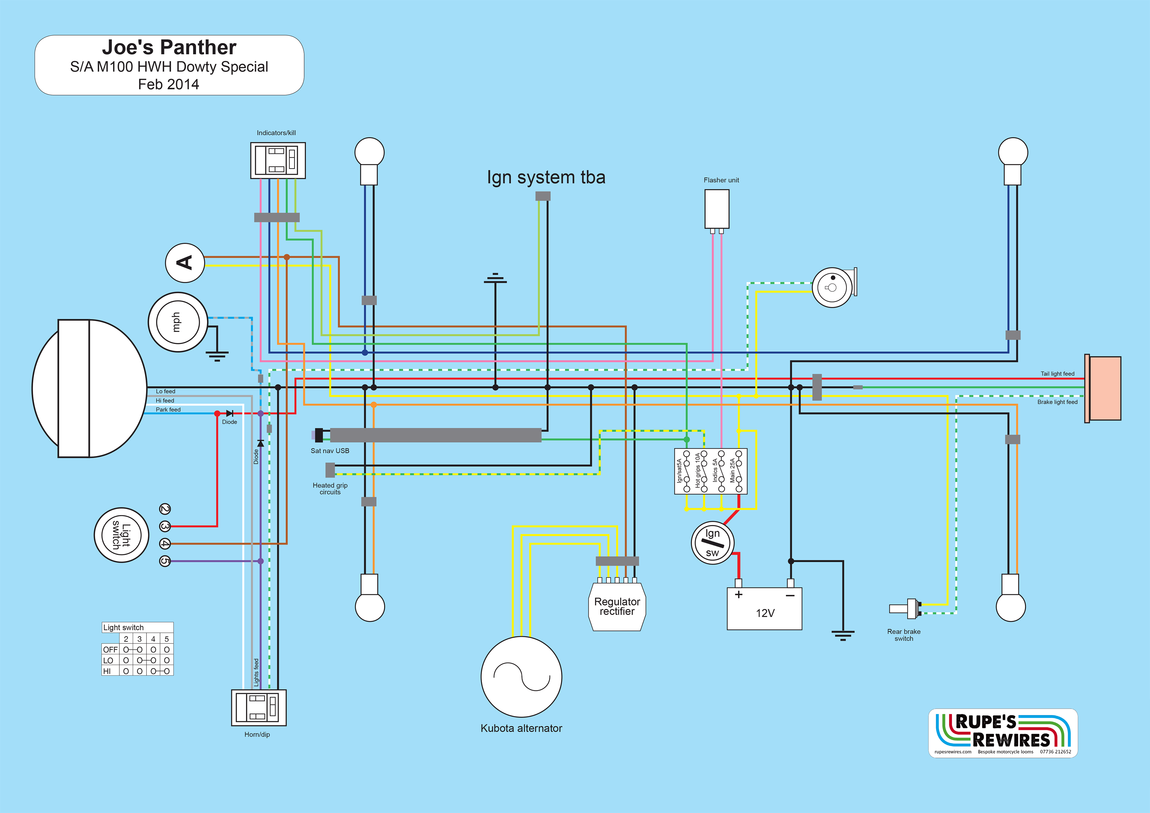 Joes-Panther-loom Big Joe Wiring Diagram on camper trailer, boat battery, for dummies, 4 pin trailer, air compressor, 12v solenoid, wall switch, 4 pin relay, ceiling fan, transfer switch, fog light,