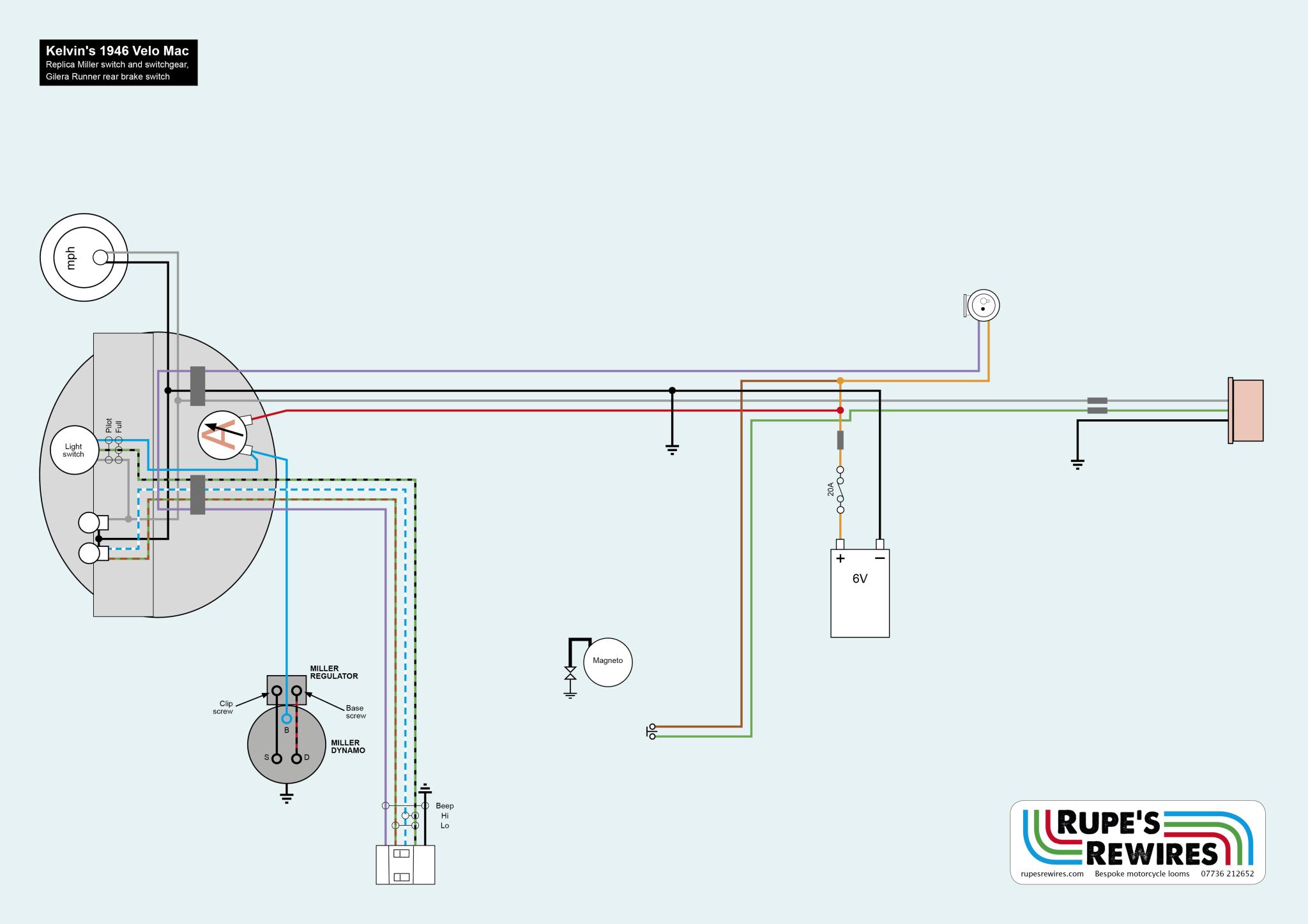 Kelvins velo mac 500 rupes rewires kelvins velo asfbconference2016 Gallery