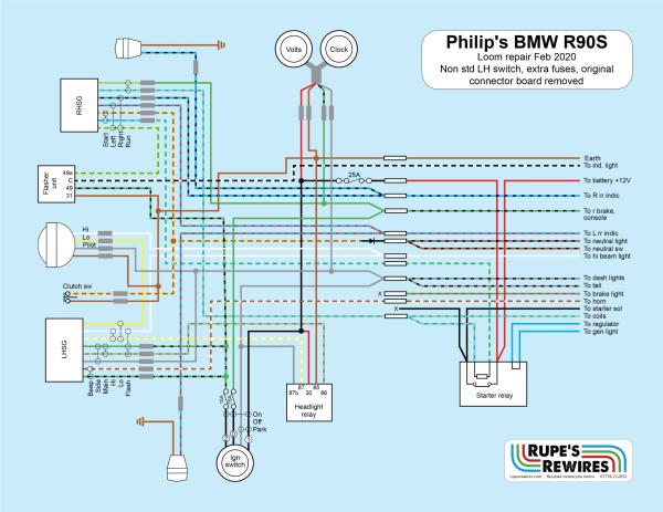 Philip's R90S revise