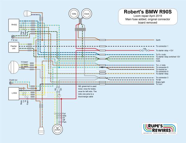 Robert's R90S revise